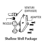 Shallow Well Adapters